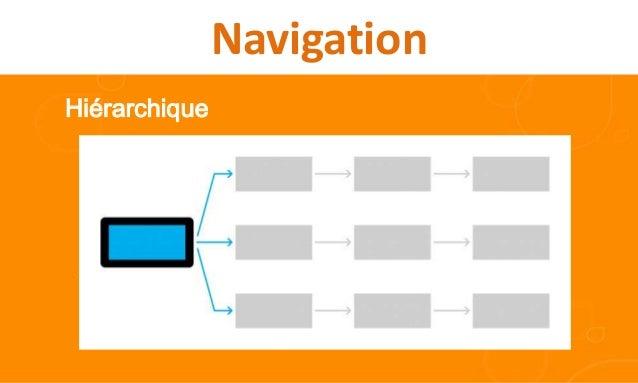 NavigationHiérarchique