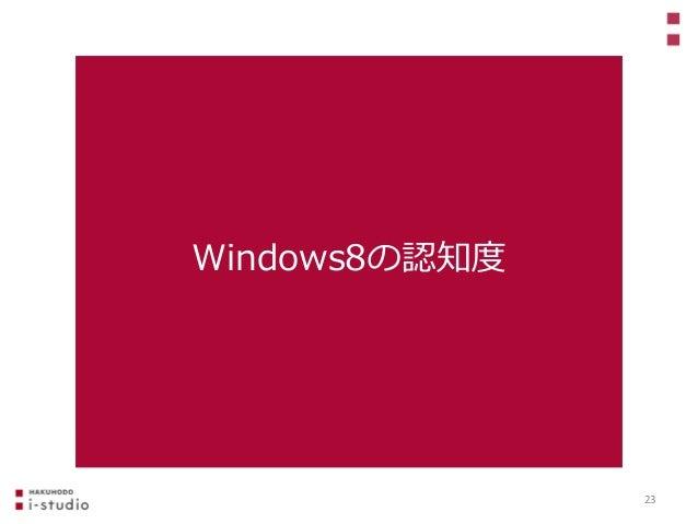 Windows8の認知度 23