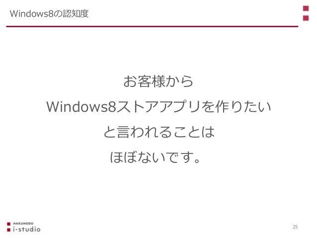 お客様から Windows8ストアアプリを作りたい と言われることは ほぼないです。 Windows8の認知度 25