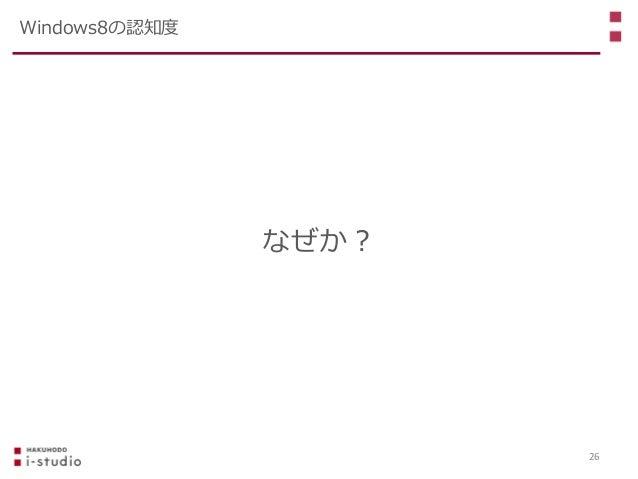 なぜか? Windows8の認知度 26