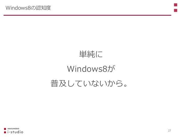 単純に Windows8が 普及していないから。 Windows8の認知度 27