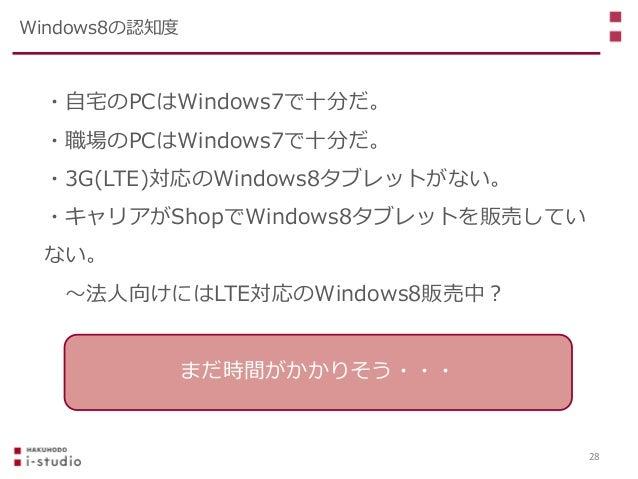 ・自宅のPCはWindows7で十分だ。 ・職場のPCはWindows7で十分だ。 ・3G(LTE)対応のWindows8タブレットがない。 ・キャリアがShopでWindows8タブレットを販売してい ない。 ~法人向けにはLTE対応のWin...