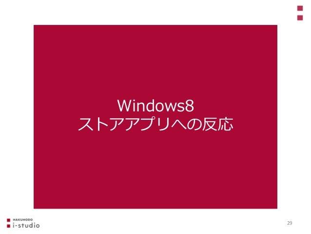 Windows8 ストアアプリへの反応 29