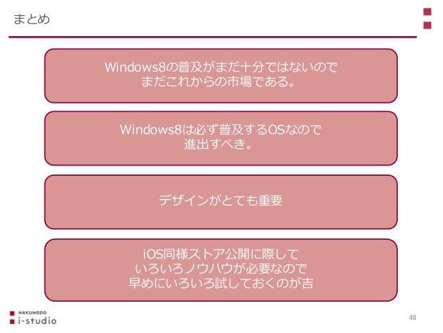 まとめ 48 Windows8の普及がまだ十分ではないので まだこれからの市場である。 Windows8は必ず普及するOSなので 進出すべき。 iOS同様ストア公開に際して いろいろノウハウが必要なので 早めにいろいろ試しておくのが吉 デザイン...
