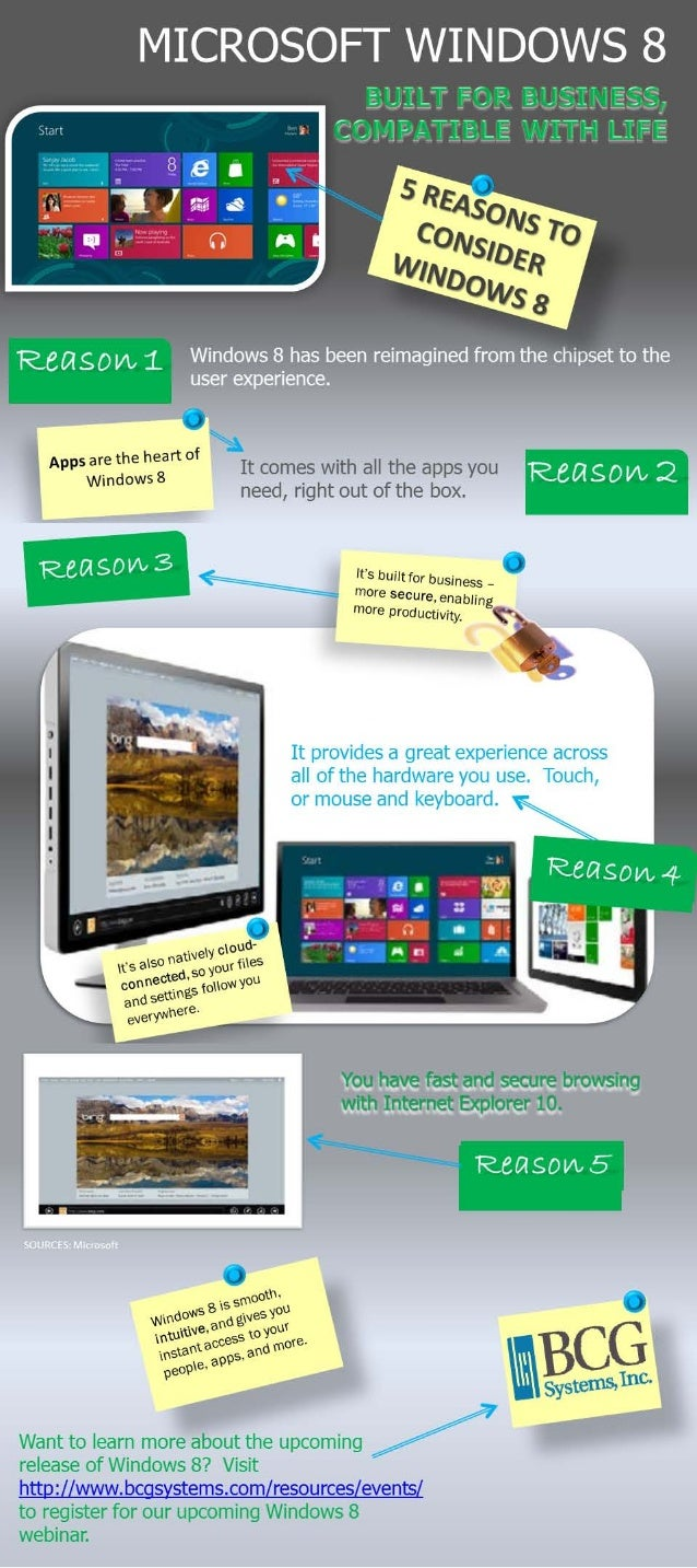 Microsoft Windows 8 - Built for Business, Compatible with Life