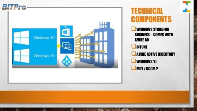 End to End Guide Windows AutoPilot Process via Intune
