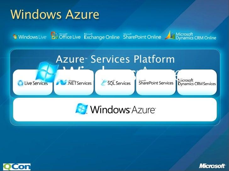 Windows Azure架构探析 Slide 3