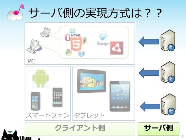 サーバ側の実現方式は??PCスマートフォン タブレット     クライアント側    サーバ側                       18