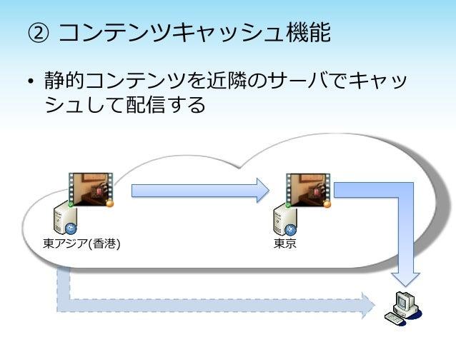 ② コンテンツキャッシュ機能• 静的コンテンツを近隣のサーバでキャッ  シュして配信する東アジア(香港)    東京