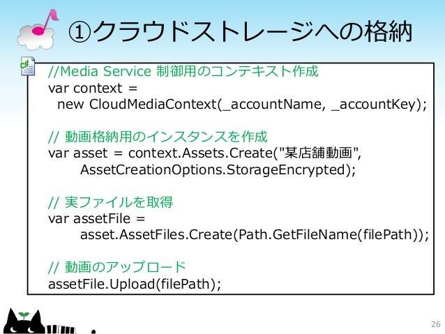 ①クラウドストレージへの格納//Media Service 制御用のコンテキスト作成var context =  new CloudMediaContext(_accountName, _accountKey);// 動画格納用のインスタンスを...