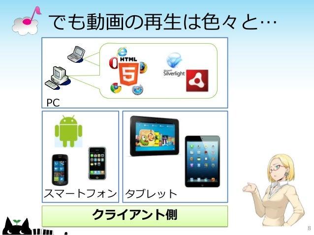 でも動画の再生は色々と…PCスマートフォン タブレット     クライアント側                8