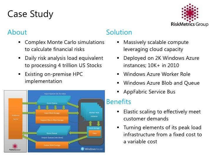 Case Study – Kelley Blue Book<br />About<br /><ul><li>kbb.com; vehicle data aggregation and publication service provider