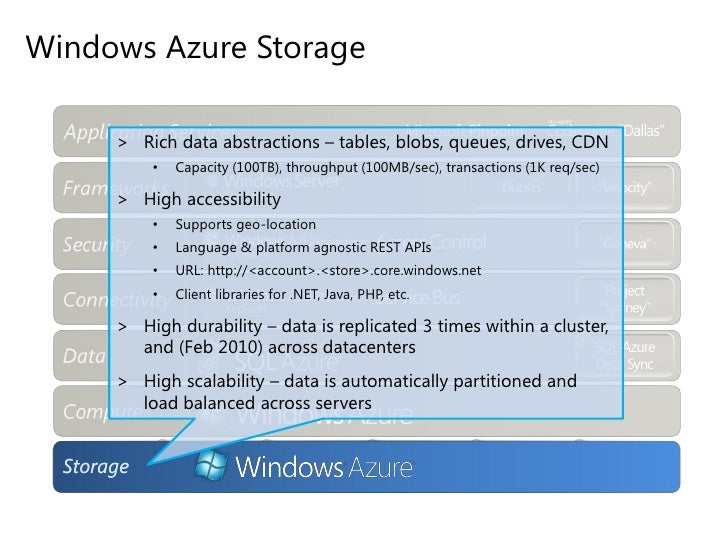 Server capacity risk mitigation to support traffic spikes and disaster recovery needs</li></ul>Solution<br /><ul><li>Cloud...