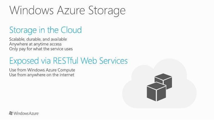 Windows Azure Storage Slide 3