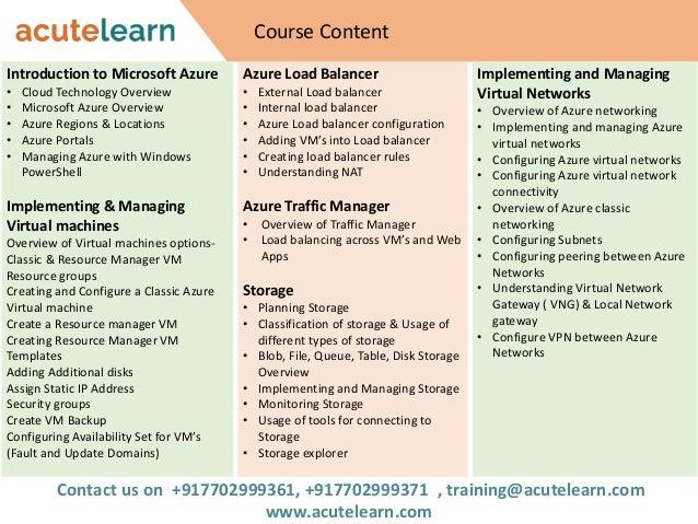 Windows Azure Training Institutes in Hyderabad