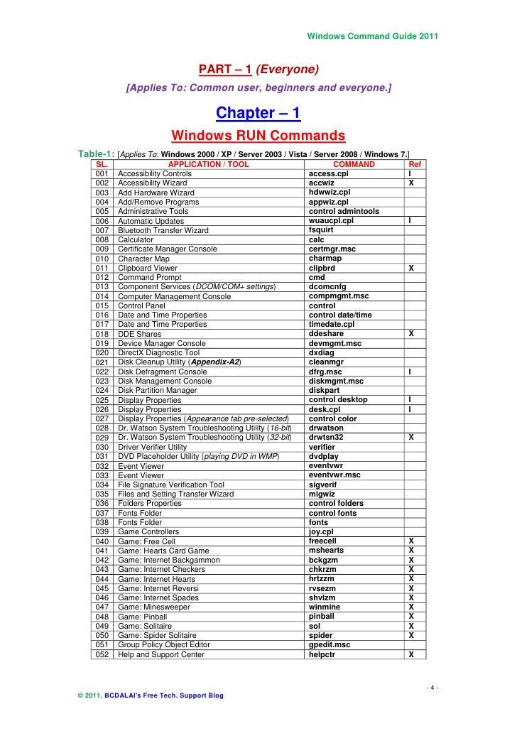 Windows Command Guide 2011