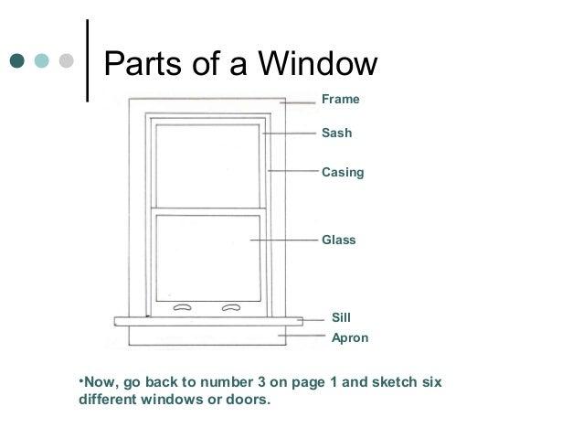 windows gliding sash hinged casementdouble hung window window window