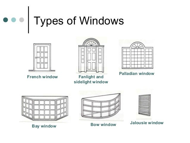 Windows doors and housing styles for Different types of doors for houses