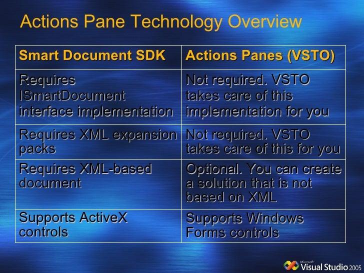 Windows Forms 2.0 Enhancements