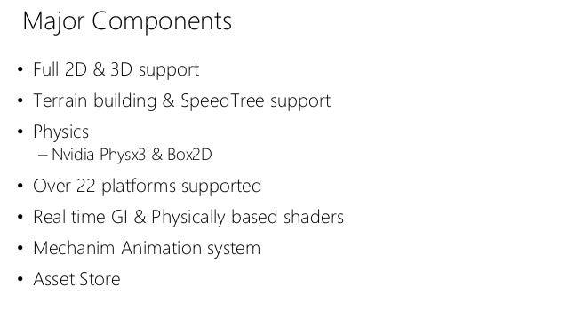 Windows game development with Unity 5