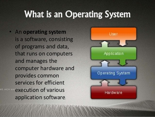 windows operating system essay Related essays: operating systems comparing the ms-dos, ms-windows, linux operating systems comparing the ms-dos, ms-windows, linux and unix operating systems.