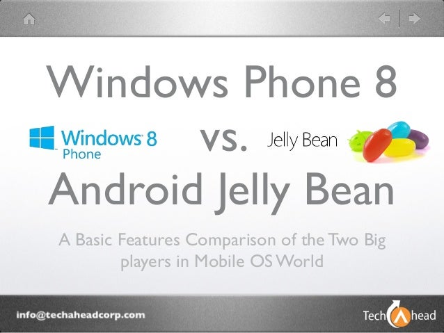 Windows Phone 8       vs.Android Jelly BeanA Basic Features Comparison of the Two Big        players in Mobile OS World