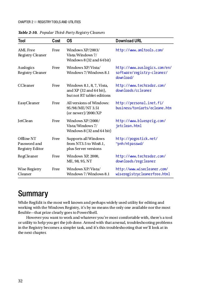 Windows Vista 64 Bit Registry Repair