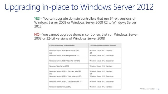 windows server 2008 r2 32 bit