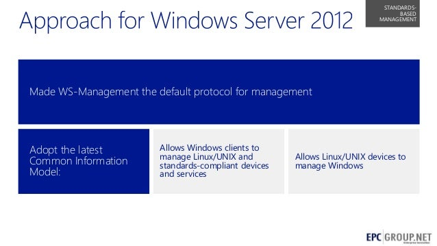 Windows Server 2012 Deep-Dive - EPC Group