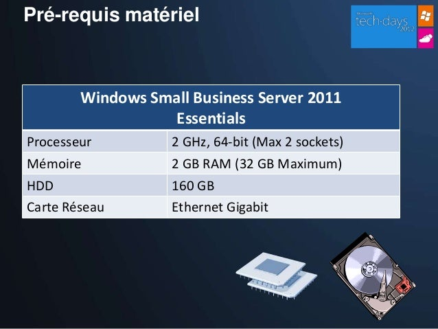 Windows Small Business Server 2011 Sbs Essentials
