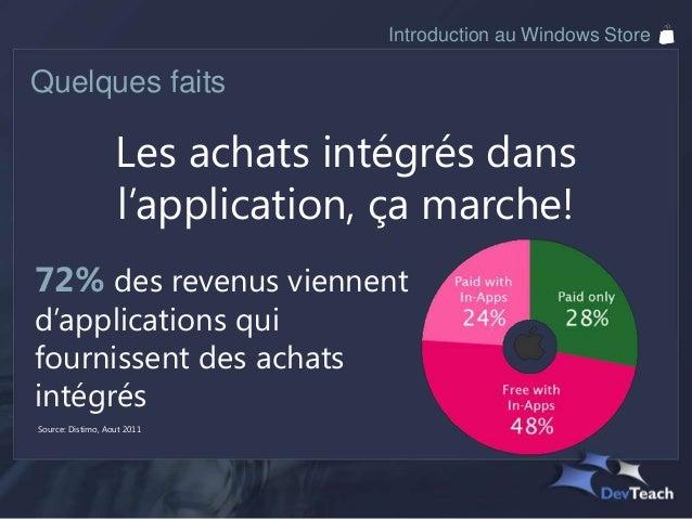 Introduction au Windows StoreAchats intégrés
