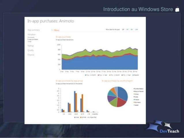Introduction au Windows Store