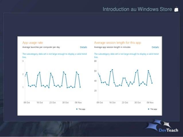 Introduction au Windows StoreDéploiement en entreprise1. Signer l'application avec un certificat2. Préparer les PC pour le...