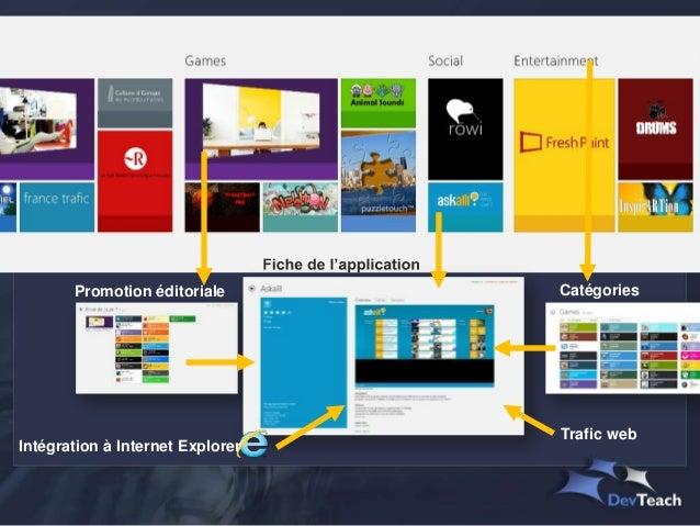 Introduction au Windows Store       Promotion éditoriale                         Catégories                               ...
