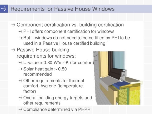 Window Standards Compared: NFRC, ISO and Passive House Ratings