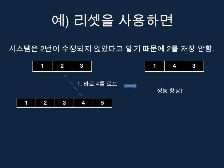 예) 리셋을 사용하면시스템은 2번이 수정되지 않았다고 알기 때문에 2를 저장 안함.      1   2    3             1      4     3               1. 바로 4를 로드       ...