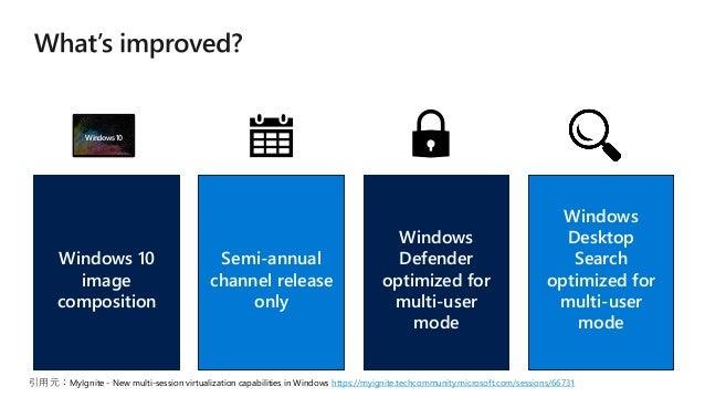 MS最新VDIを知る! Windows Virtual Desktop と Remote Desktop