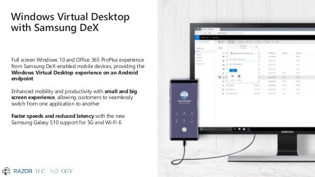 Windows Virtual Desktop Powered By Microsoft Azure