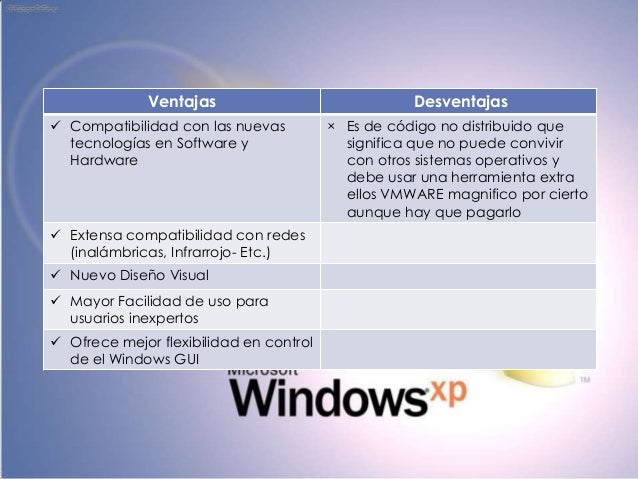 Windowsxp for Que significa hardware