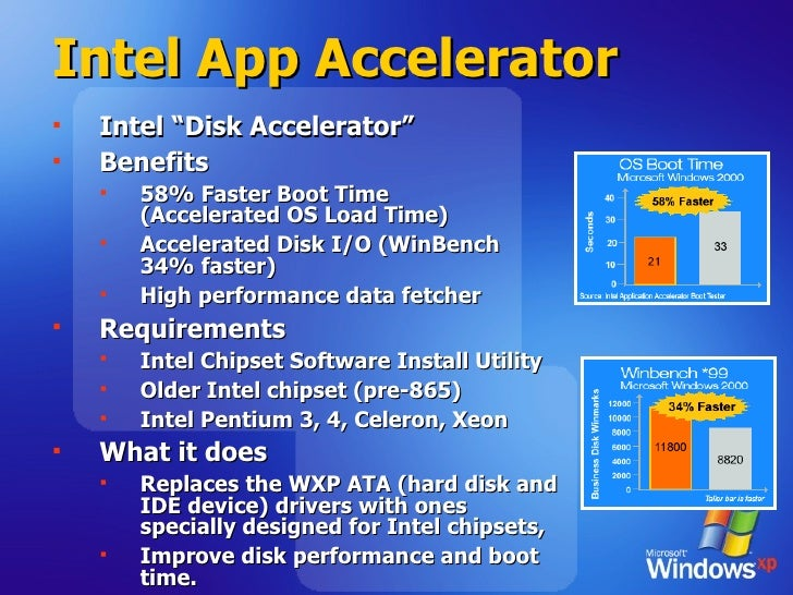 "Intel App Accelerator <ul><li>Intel ""Disk Accelerator"" </li></ul><ul><li>Benefits </li></ul><ul><ul><li>58% Faster Boot Ti..."