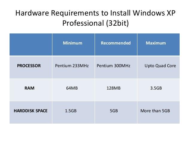 Windows XP Professional Installation