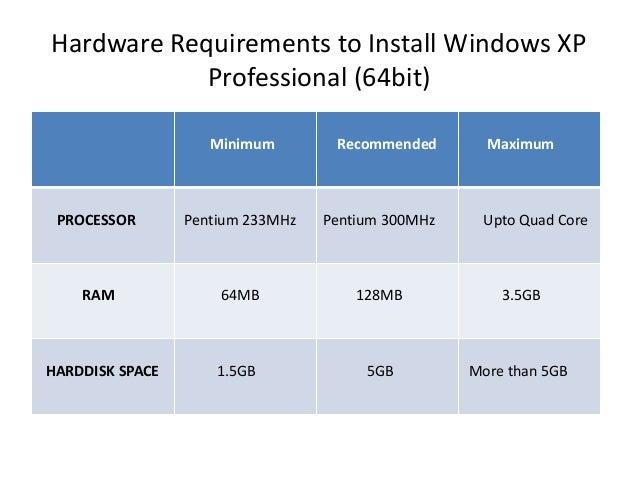 windows xp professional 64 bit requirements