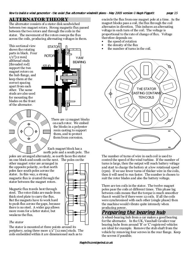 wind plans 15 638?cb=1368422276 wind plans Generator Circuit Breaker Wiring Diagram at fashall.co