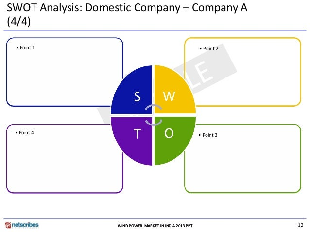 swot analysis for siemens wind Swot pest bcg matrix - free download as word doc (doc / docx), pdf file (pdf),  text file (txt) or read online for free  siemens building technologies (sbt)  growth: demand for increase safety, security and efficiency  swot analysis.