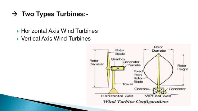 wind power plant presentation (seminar ppt)