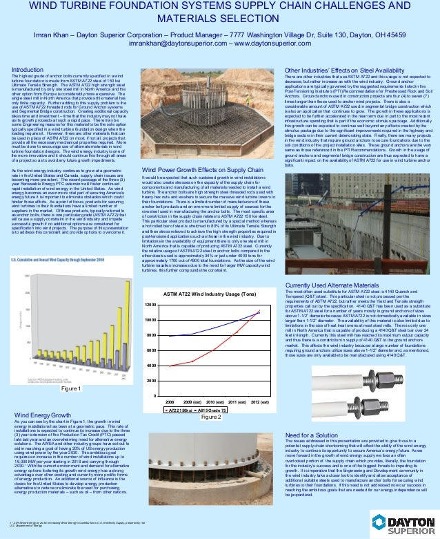 WIND TURBINE FOUNDATION SYSTEMS SUPPLY CHAIN CHALLENGES AND MATERIALS SELECTION Introduction The highest grade of anchor b...