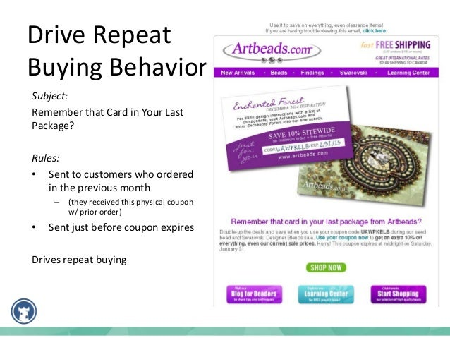 Educate  about     the  Product   Launched  in  December  2014   76% 26.4% Open   Rates   Click   ...