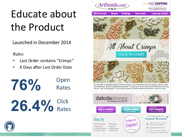 """Make the Cross-Sell Launched  January  21,  2015   Rules:   • Last  order  contains  """"Product  X""""   •..."""