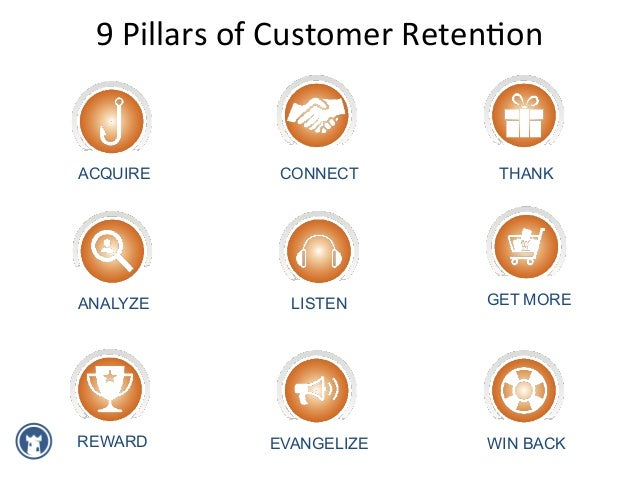 37   MILLION DOLLAR CIRCLE Driving Real ROI from Retention Automation 50x  ROI   Congratulations to these 3 retailer...