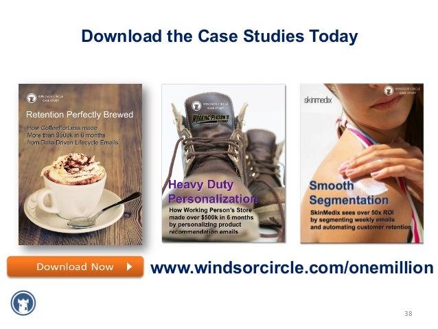 Customer Retention Through Advanced Data Driven Marketing - Windsor Circle & Artbeads eTail West 2015